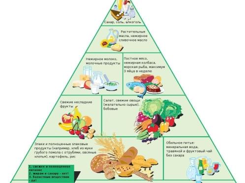 Престариум при сахарном диабете 2 типа