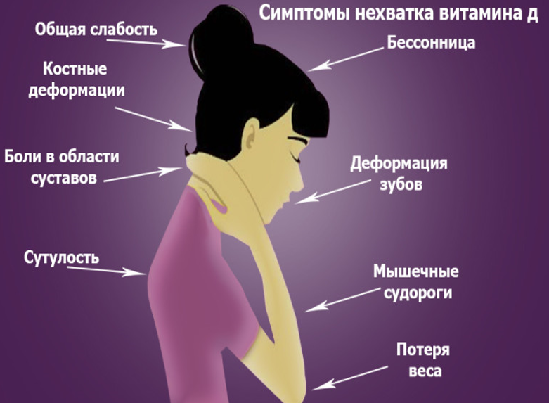 vitamin-d-dlya-zhenschin-10